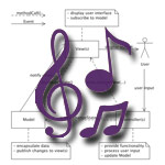 model view controller mvc musical geek friday song