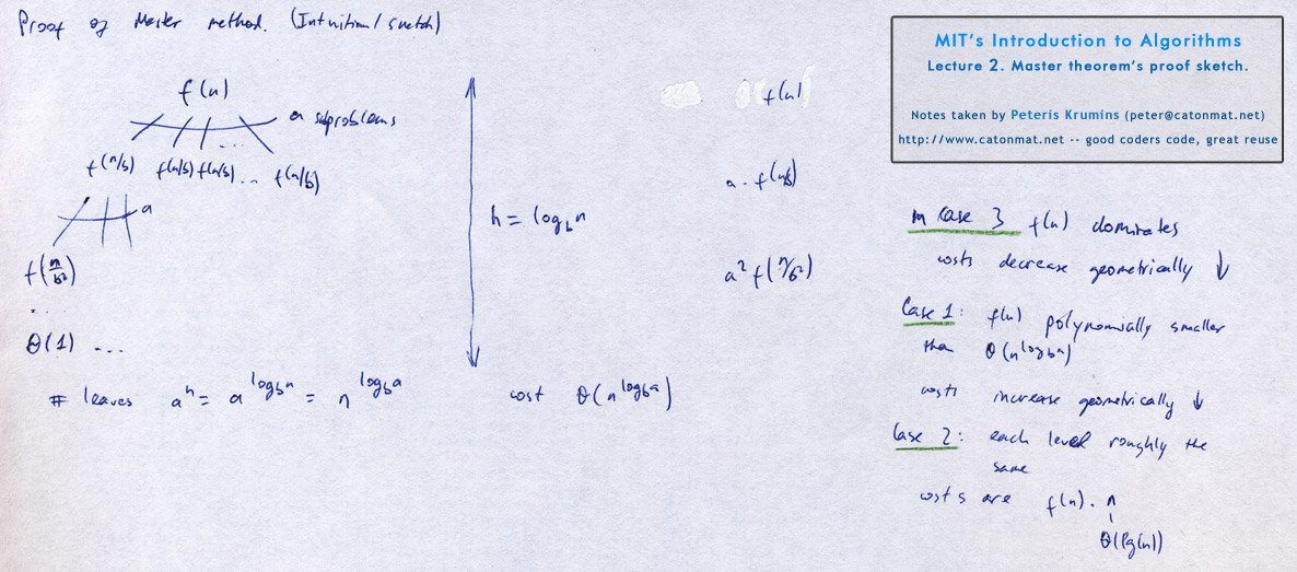 Mits Introduction To Algorithms Lectures 1 And 2 Analysis Of