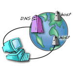 Asynchronous DNS