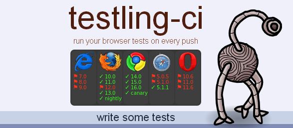 testling-ci