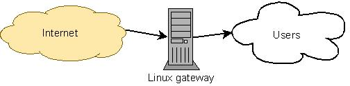 isp network diagram